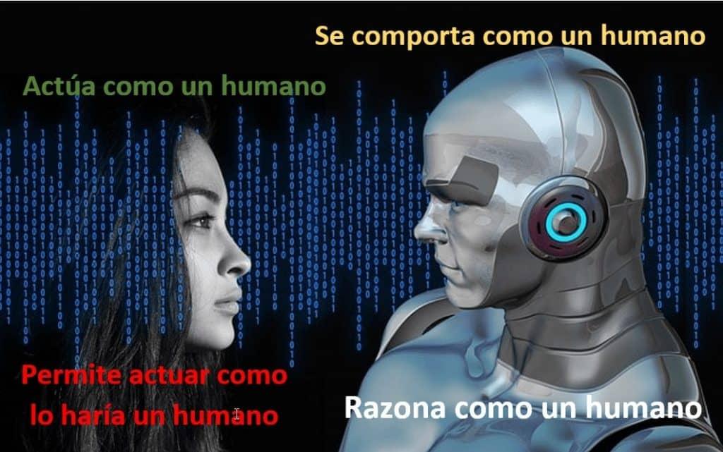 Cuantos tipos de Inteligencia Artificial existen según Start Russell y Peter Norving, con sistemas artificiales, sistemas expertos, redes neuronales artificiales y agentes inteligentes. También explicamos que es un sistema que actúan como humanos, sistemas que piensan como humanos, sistemas que piensan racionalmente y sistemas que actúan racionalmente