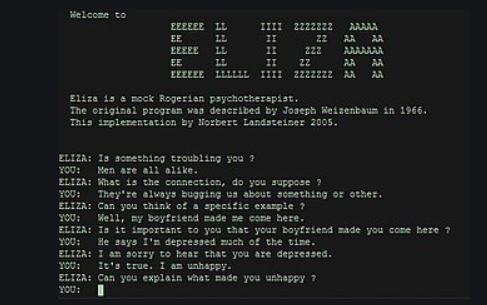 programa el robot conversacional Eliza en conceptos y avances de la inteligencia Artificial