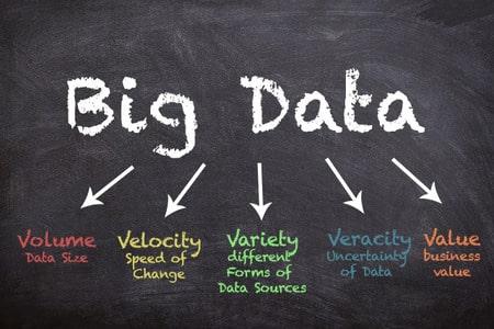 Qué es el Big Data y cómo funciona