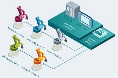 Siemens y Universal Robots crean la plataforma TIA PORTAL para integrar sus cobots